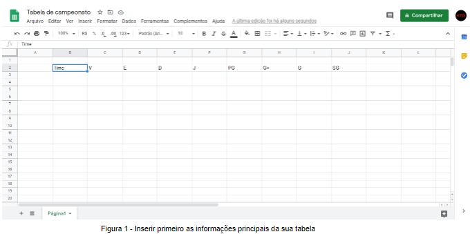 Figura 1 - Inserir primeiro as informações principais da sua tabela