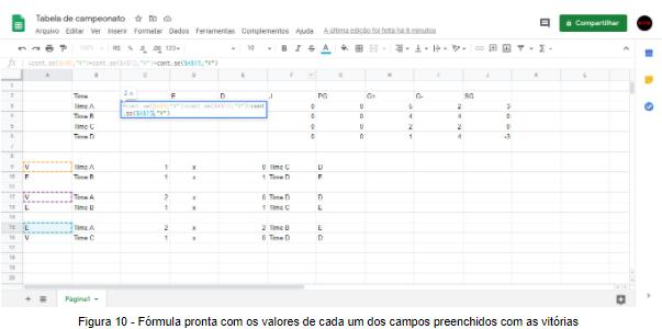 Figura 10 - Fórmula pronta com os valores de cada um dos campos preenchidos com as vitórias